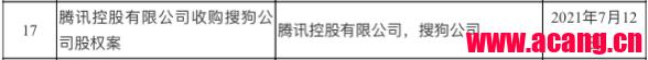 搜狗成了腾讯的了?市场监管总局:无条件批准腾讯收购搜狗股权